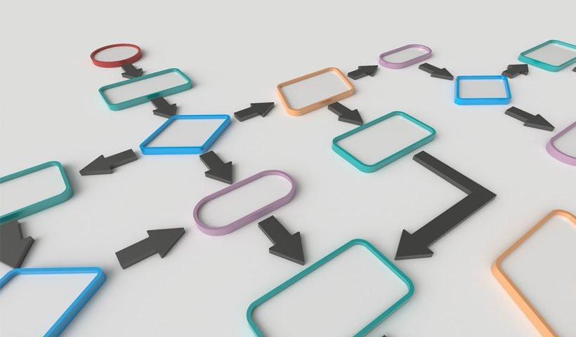 ارزیابی فرآیندهای جاری سازمان، پس از فاز تحلیل فرآیند