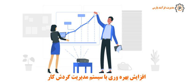 افزایش بهره وری با سیستم مدیریت گردش کار