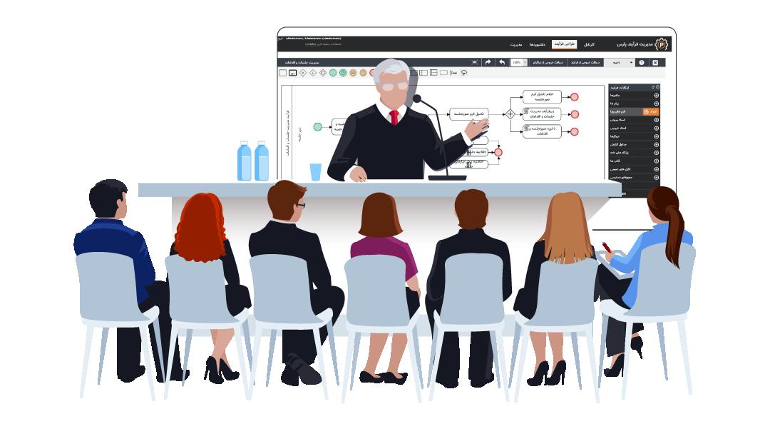 سیستم مدیریت جلسات