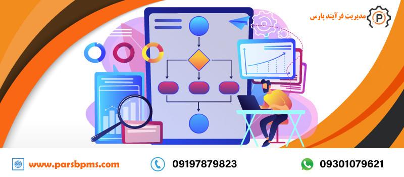 خودکارسازی فرآیند دیجیتال (DPA)؛ هر آنچه لازم است بدانید